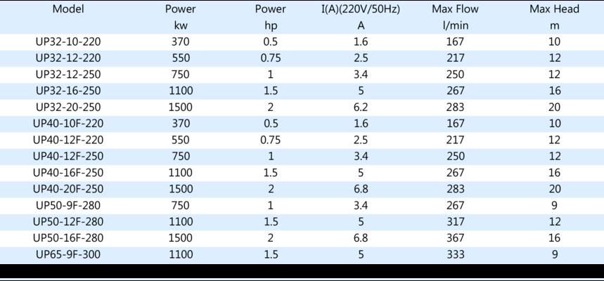 UP樣本元素-數據.png