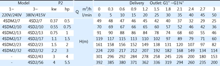 4SD樣本元素-數據4SD2.png