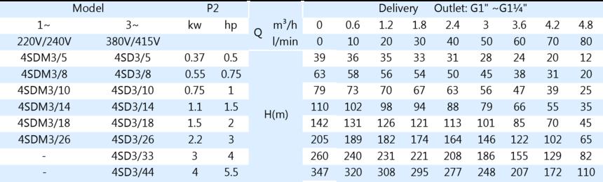 4SD樣本元素-數據4SD3.png