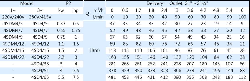 4SD樣本元素-數據4SD4.png