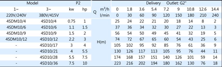 4SD樣本元素-數據4SD10.png