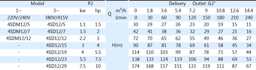 4SD樣本元素-數據4SD12.png
