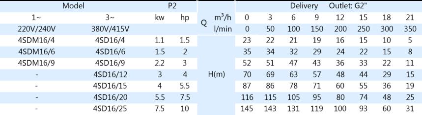 4SD樣本元素-數據4SD16.png