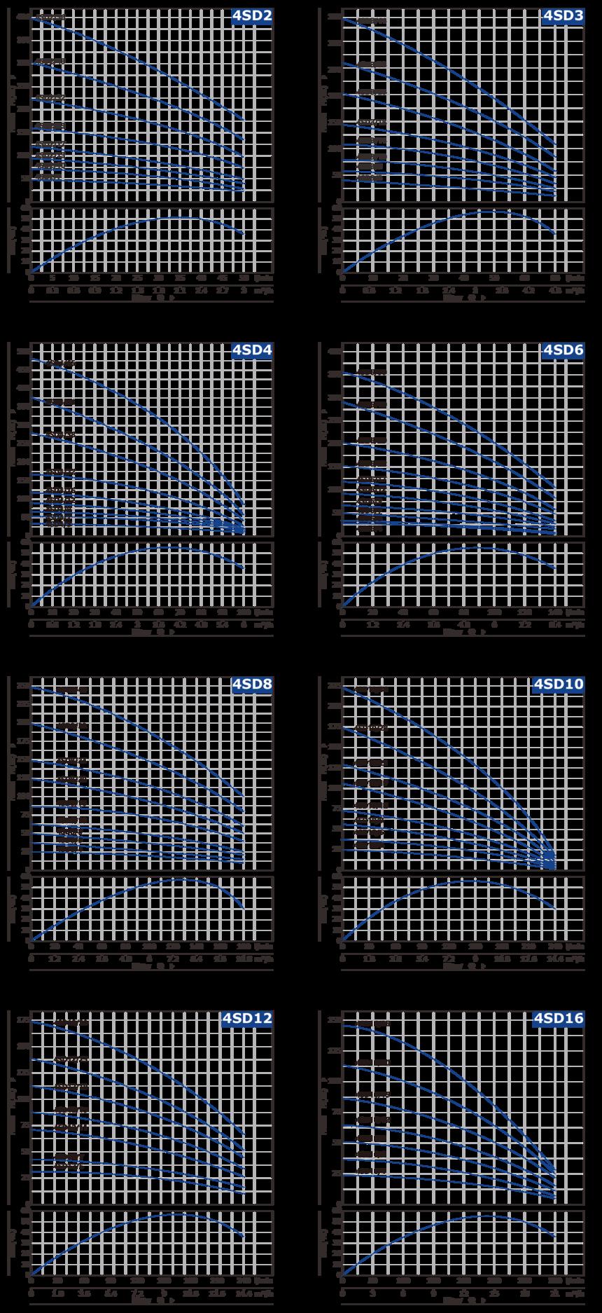 4SD樣本元素-曲線圖.png