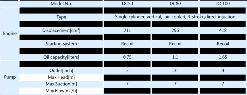 DC樣本元素-數據.png