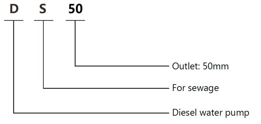 DS样本元素-命名.png