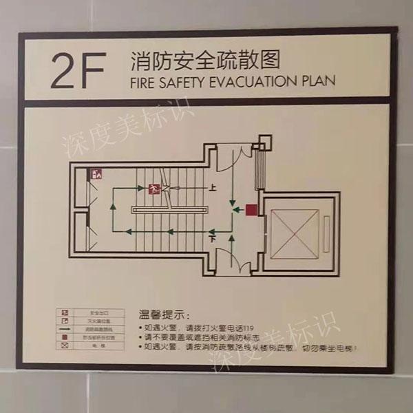 消防安全标识牌