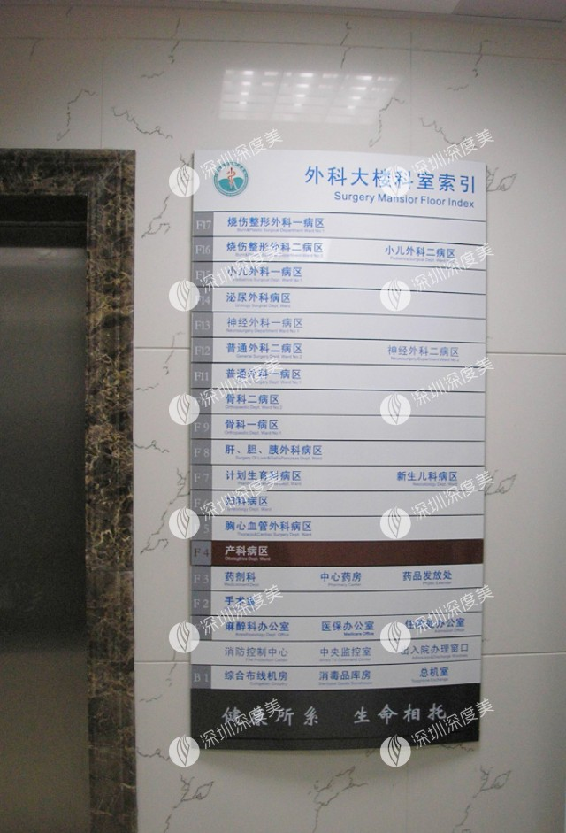 医院楼层指引牌