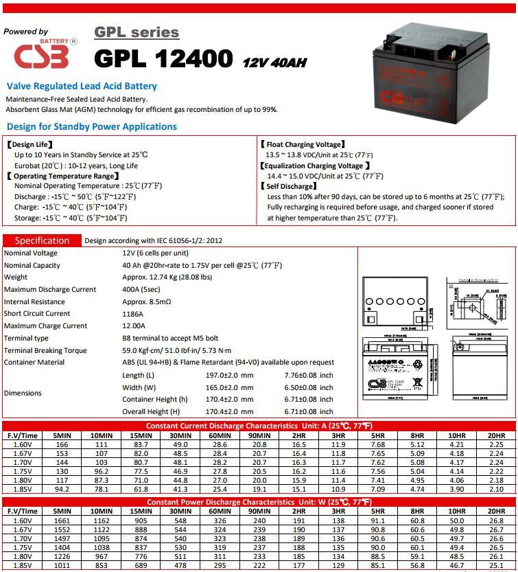 GPL12400参数.JPG