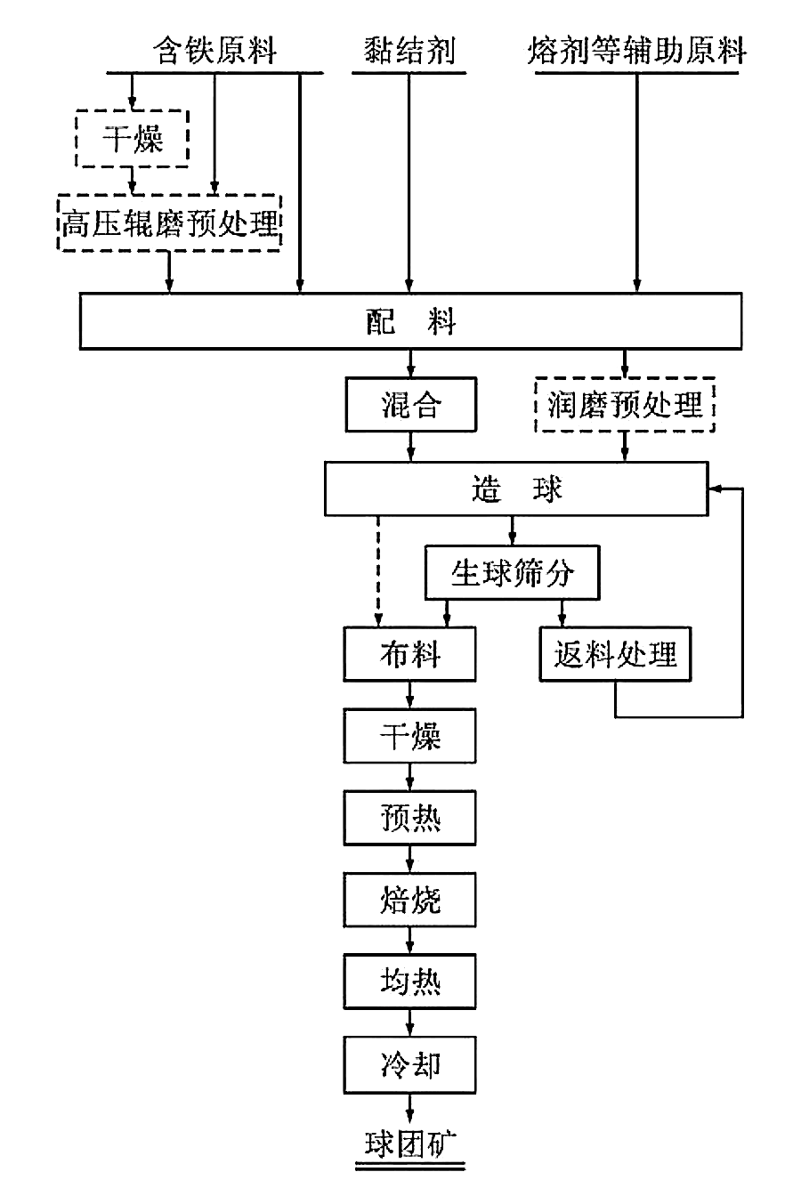 图111.png