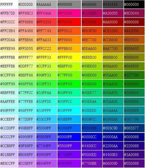 网站建设应该如何配色?