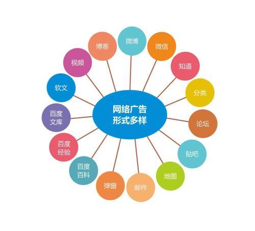 【重庆全网霸屏】菜鸟如何推广自己的网站?