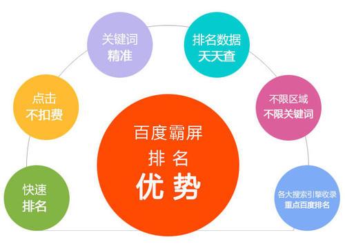 重庆全网霸屏的技术原理?