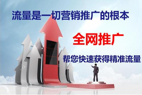 重庆全网霸屏营销中的精准营销该怎么做?