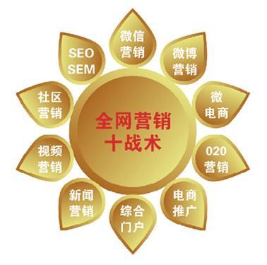 重庆网络营销告诉你新产品推广技巧