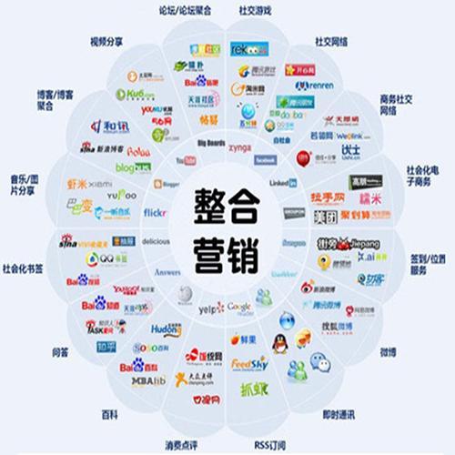 重庆网络营销告诉你营销的侧重点是什么?