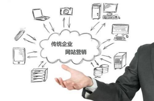 【重庆网络营销推广】企业做网络营销需要注意那几方面?