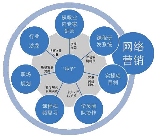 【重庆网络营销推广】企业选择网络营销的理由是什么?