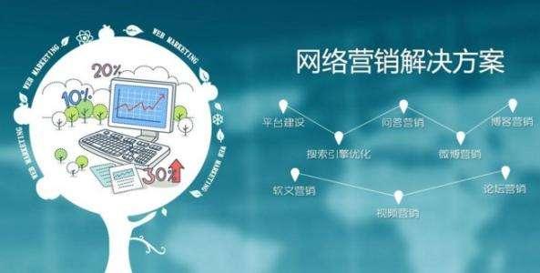 【重庆网络营销推广】这三点网络推广重点你都掌握了吗?