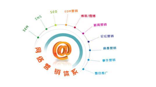 【重庆网络营销推广】企业如何通过网站做互联网营销?