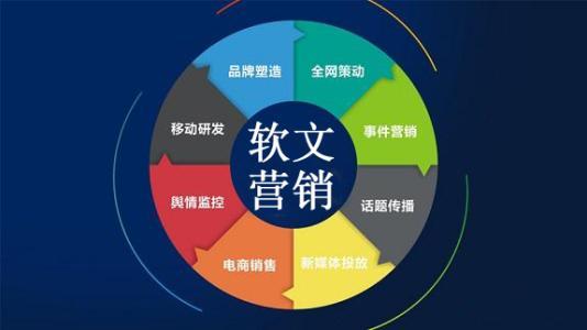 【重庆网络营销推广】为什么软文营销越来越受企业的欢迎?