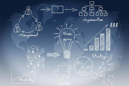 【重庆网络营销推广】一个合格的内容营销模式必须具备这5个基本要素