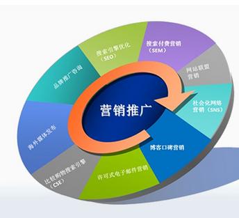 【重庆网络营销推广】做网站推广一定要知道这些注意事项