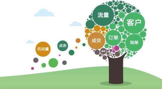 【重庆网络营销推广】如何通过seo优化来进行网站推广?