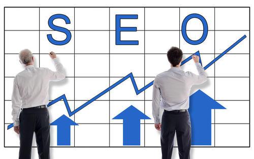 【重庆网络营销推广】如何做到持之以恒的网站优化?知道这几点很重要