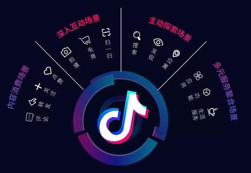 【重庆短视频推广】抖音推广的内容好在什么地方?