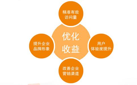 【重庆网络营销推广】你知道搜索引擎蜘蛛是怎么抓取页面的吗?