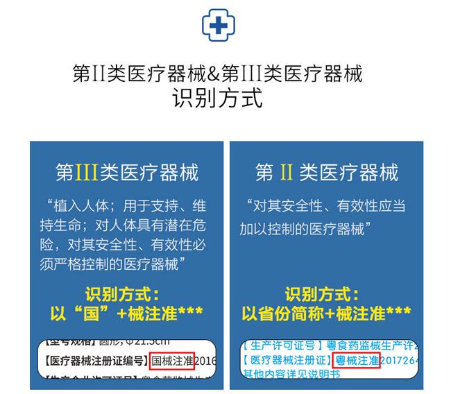 """""""監管森嚴""""的創福康醫用修復敷料屬于第幾類醫療器械?"""