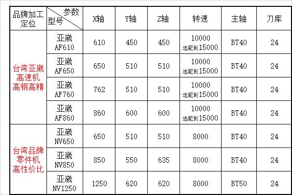 台湾亚崴金沙澳门平台-首页