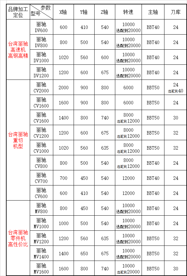 台湾立式金沙澳门平台-首页