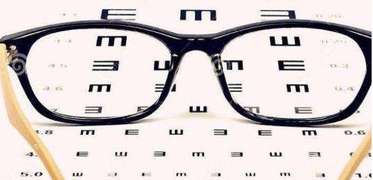 近视复合三用眼镜,防近视三用眼镜.png