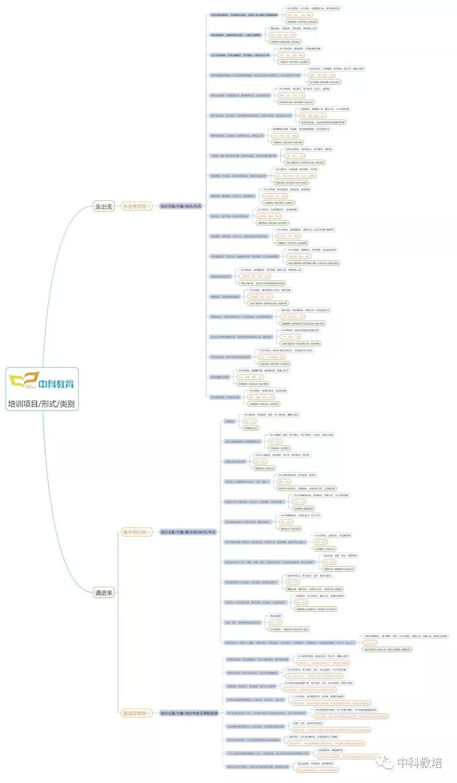 中科千亿国际开户图表.jpg