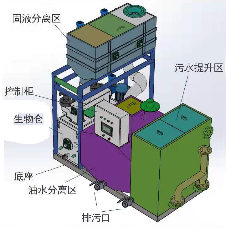 含油污水处理设备结构图.jpg