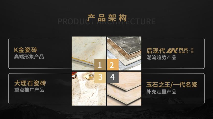05.产品架构.png