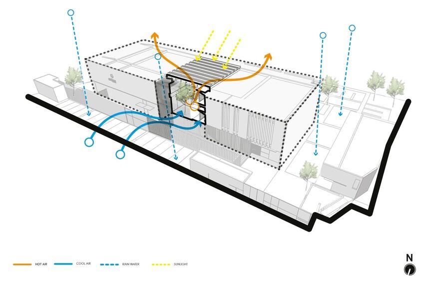 08._Diagrama_Estrategias_Bioclimáticas_Corporativo_Anteus_Constructora.jpg