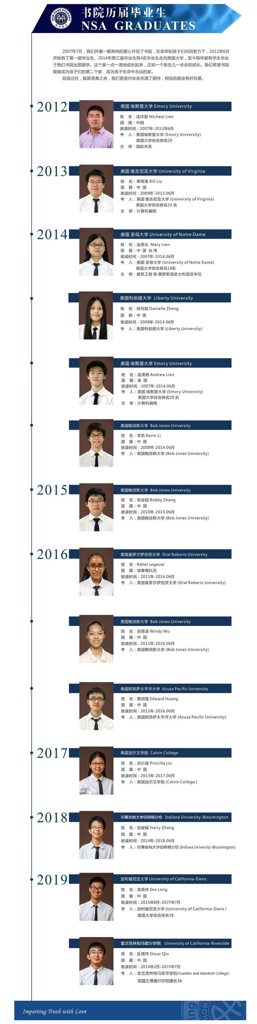 毕业生最新信息图片.jpg