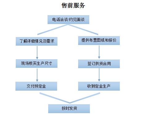 售前服务插图.png