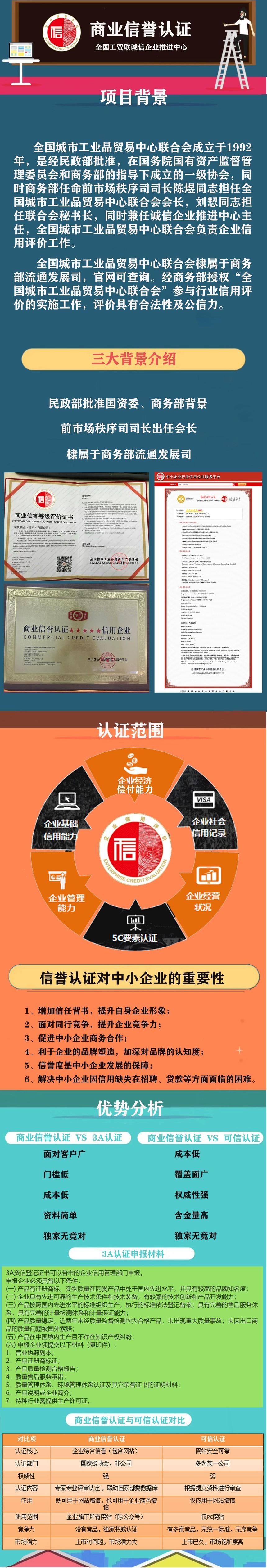 商业信誉认证.jpg