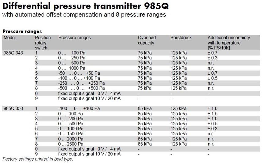 985Q差压变送器选型资料.jpg