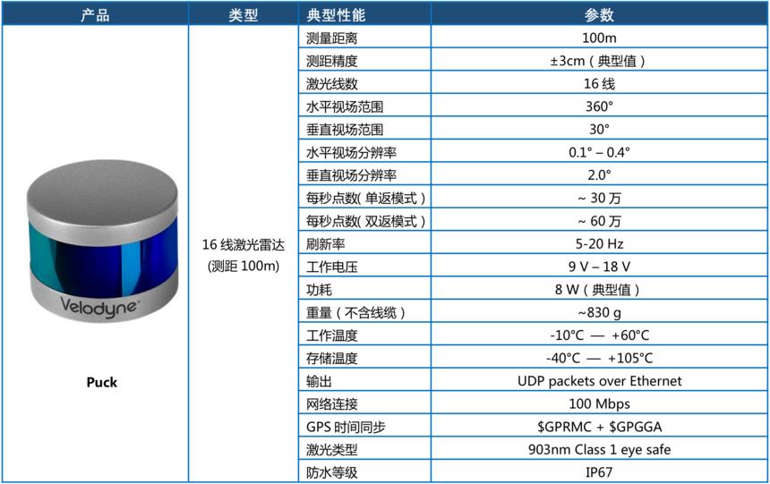 Velodyne Lidar Puck 16线激光雷达   北京中星寰宇科技有限责任公司 www.staruniversal.cn_20191023232205.png