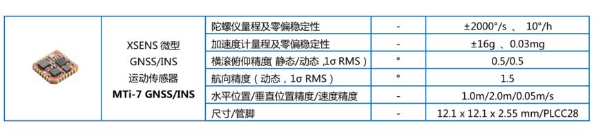 Xsens MTI-7 GNSSINS 组合导航系统 北京中星寰宇科技有限责任公司 www.staruniversal.cn_20191107172635.png