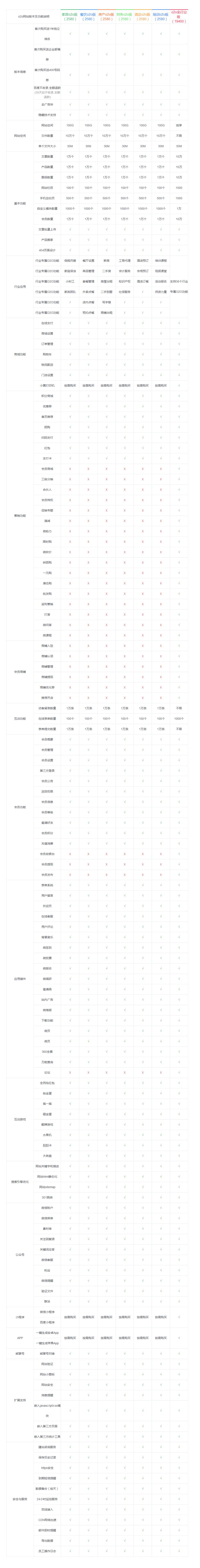 O2O型网站_企业服务_建站ABC.png