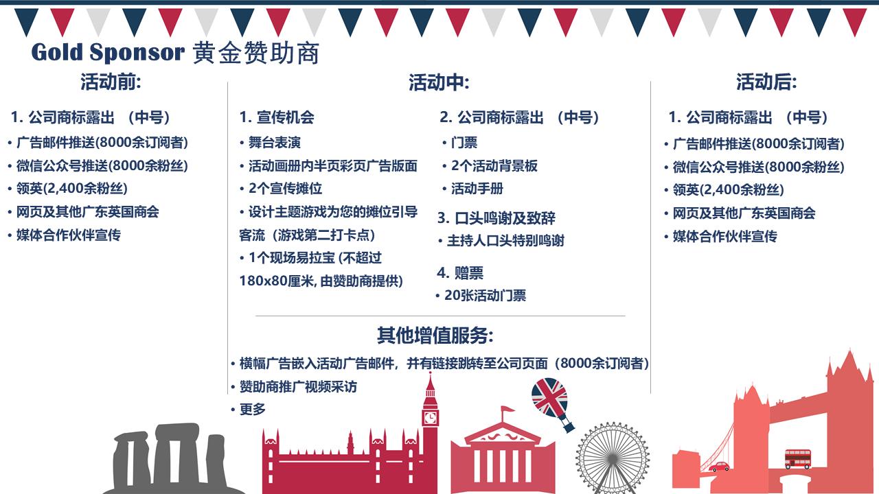 GZ SZ British Day