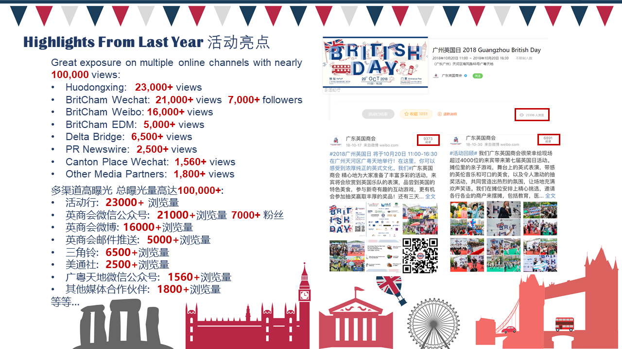GZ & SZ British Day