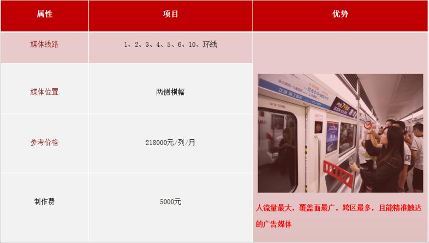 重庆地铁广告价格
