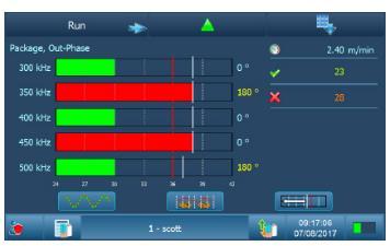 Sentinel 多频扫描金属探测器五个频率1.jpg